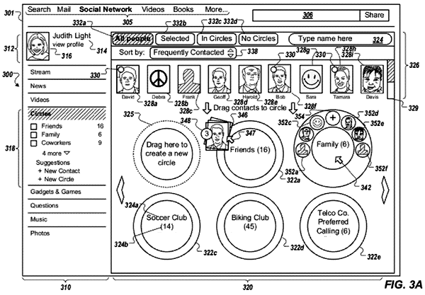 Google patent app details myFaveslike carrier contacts integration with social network circles