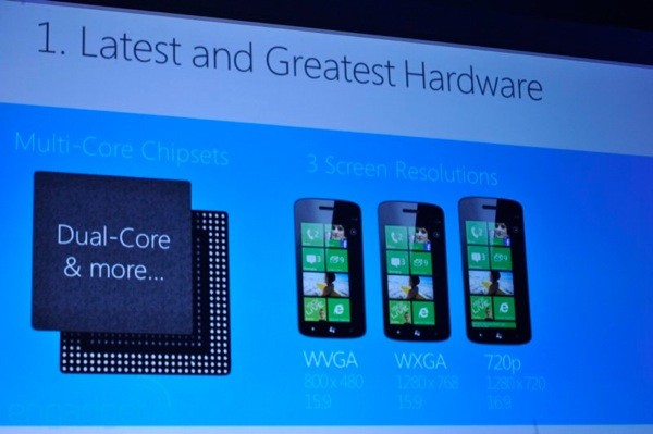 STUB  Windows Phone 8 to support multicore CPUs, HD resolutions