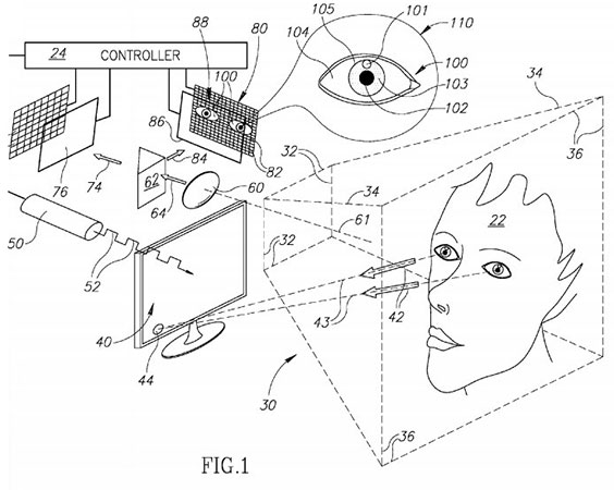 Microsoft applies to patent gazetracking camera, wants to stare into your eyes