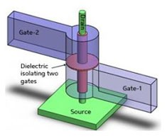 researchers-take-nanowire-transistors-vertical