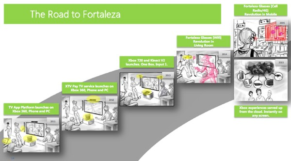 Leaked Xbox 720 document resurfaces, stirs up rumors of Kinect 2, native 3D, augmented reality glasses