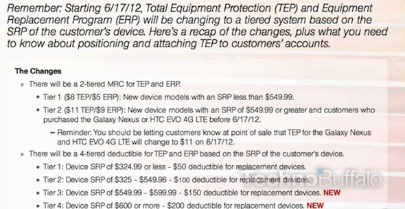 Tiered service reportedly on its way to Sprint's Total Equipment Protection plans