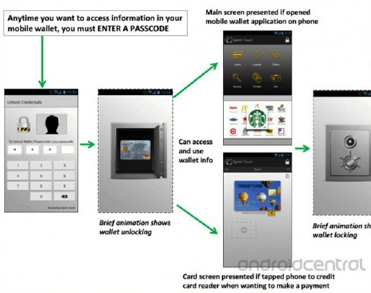 Sprint slides reveal Touch Wallet NFC app