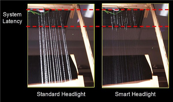 Carnegie Mellon smart headlight prototype blacks out raindrops for clearer view of the road
