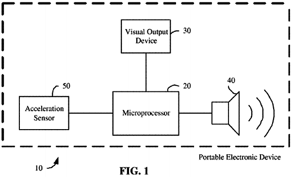 Apple granted patent for accelerometeraided theftdetection system