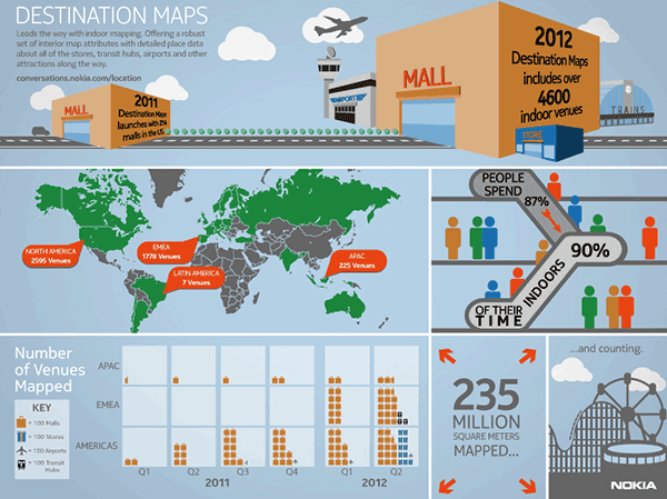 Nokia grows Destination Maps coverage to 4,605 venues in 38 countries, coming to Nokia Maps soon