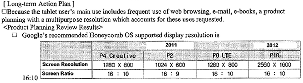 Samsung Retinalike 118inch tablet in the works according to court docs