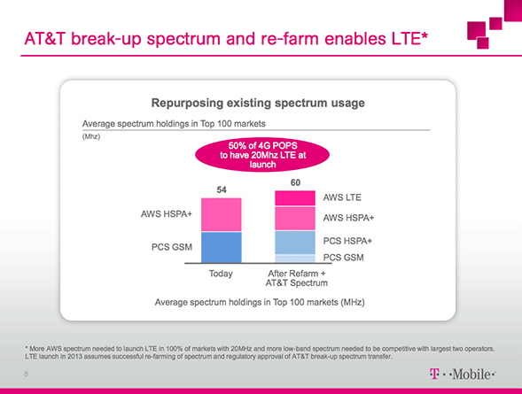 TMobile to incentivize select 2G subscribers with upgrade offers during fivecity US pilot