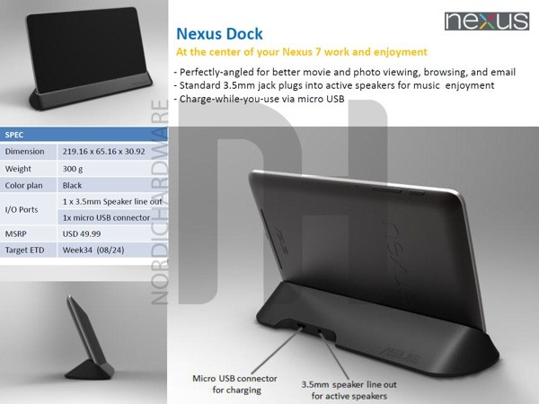 Nexus 7 dock and covers leak, promise high style in small sizes