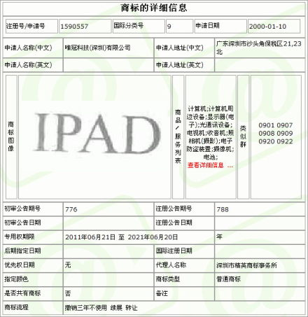 Chinese official says Proview owns iPad trademark in China, court battle continues