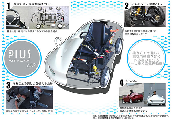 Japanese company releasing doityourself Pius electric vehicle, name sounds vaguely familiar