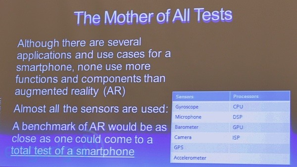Is Qualcomm considering an AR benchmark as 'the mother of all tests'