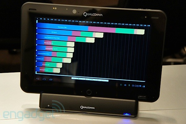 Qualcomm Snapdragon S4 Pro MDP benchmarks blow away the competition