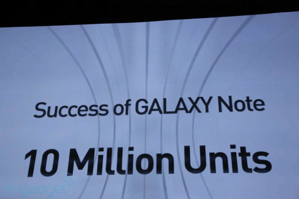 Samsung 10 million Galaxy Notes have been sold, worldwide