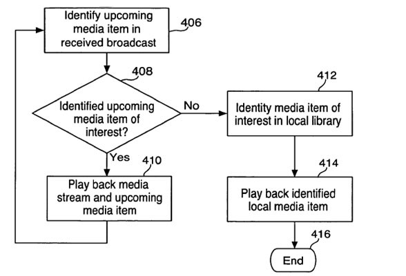 DNP Apple patent aims to squash ads, replace them with your favorite tunes