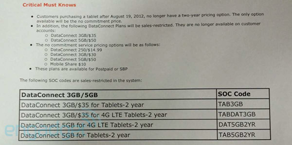 AT&T may discontinue subsidized tablet sales, offer slates at full price