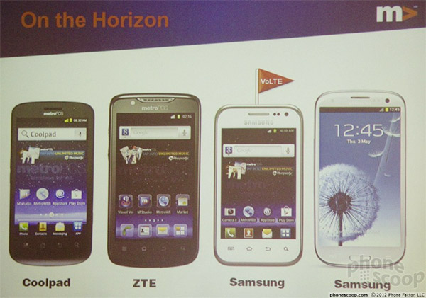 MetroPCS reveals Samsung Galaxy S III as part of fall lineup