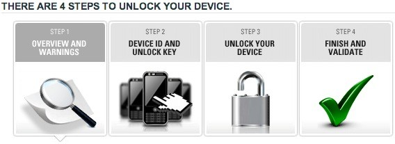 Motorola posts Android bootloader unlock page, starts out small