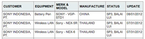 Sony NEX 5R and NEX 6 appear on Indonesian POSTEL database with WiFiconnectivity