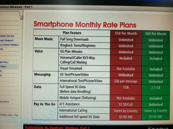 RadioShack No Contract Wireless rate plans leak