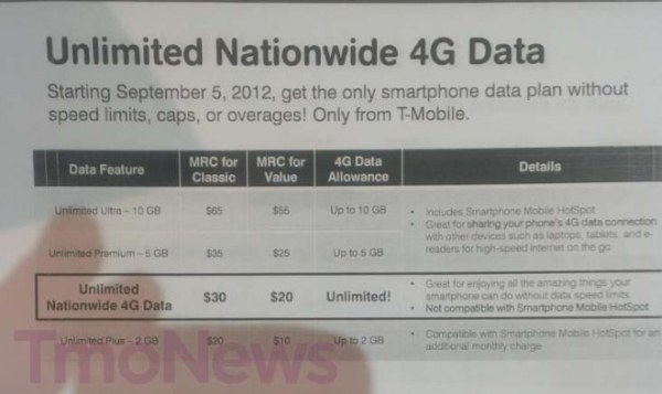 TMobile leak suggests 'truly' unlimited 4G data addon launching September 5th