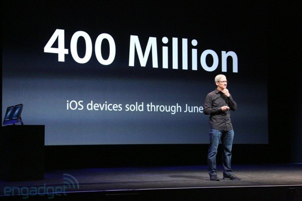 Apple counts 400 million Apple devices sold since June