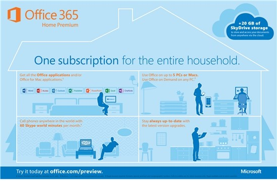 Microsoft nudges households and small businesses towards subscriptions with Office 2013, 365 pricing