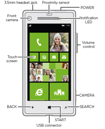 HTC Accord images purportedly leaked from Windows Phone ROM