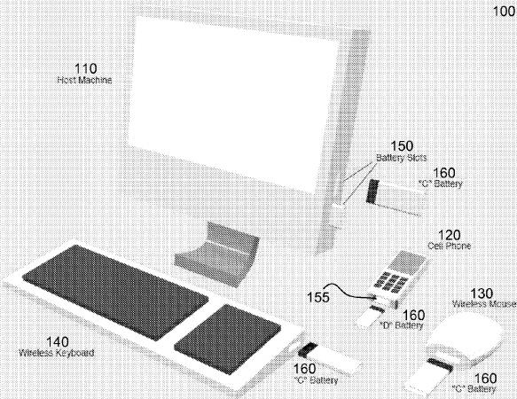 Apple gets patent for universal batteries, edges closer to longerlasting mice and keyboards