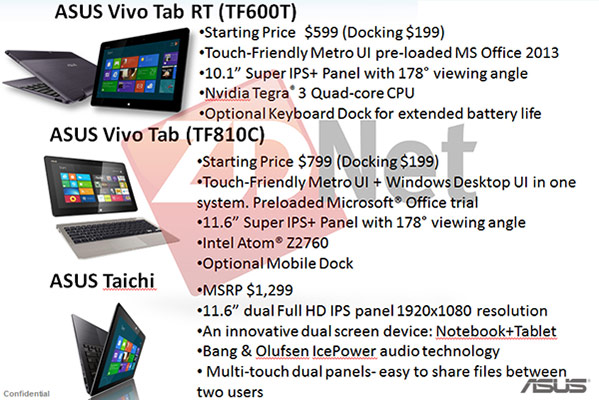 Purported ASUS holiday roadmap pegs Windows 8 tablets at $  599 and above