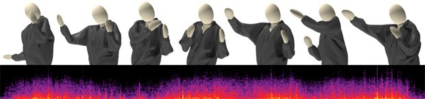Fabricated Scientists synthesize the sound of moving clothing, but you'll still need the Wilhelm Scream