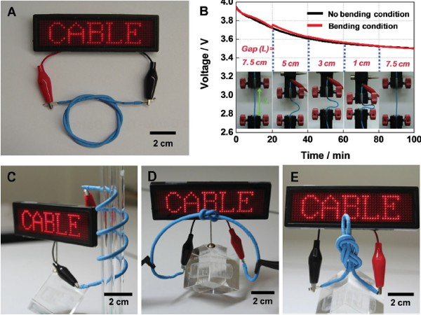 LG Chem develops cableshaped flexible batteries, may leave mobile devices tied up in knots