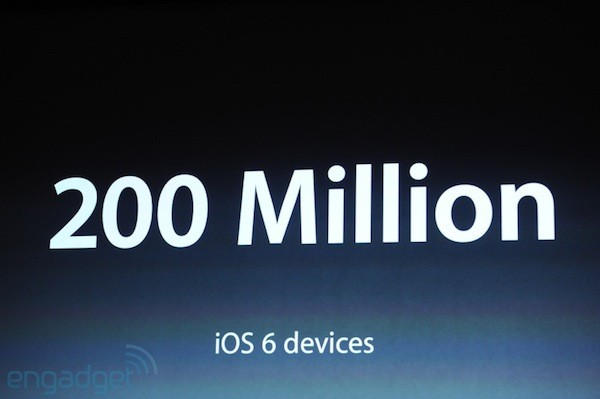 Apple 200 million devices already upgraded to iOS 6
