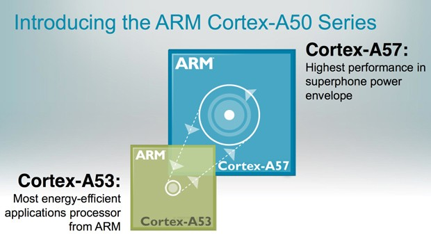 ARM's CortexA50 chips promise 3x performance of current superphones by 2014, throw in 64bit for good measure