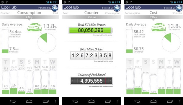 Chevy Volt EcoHub app tells drivers how little they're paying to charge video