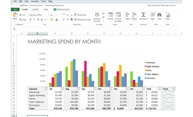 New Office Web Apps get finalized for SkyDrive, Outlook