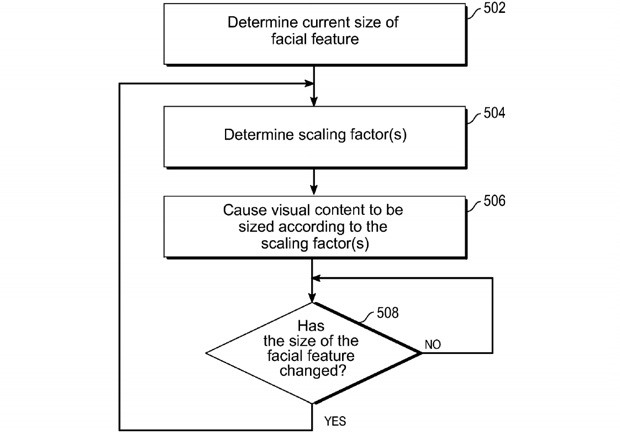 Apple tries for patent that scales content to match face distance, save us from squinting