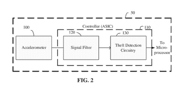 Apple files antitheft patent that uses accelerometers to detect theftlike movement