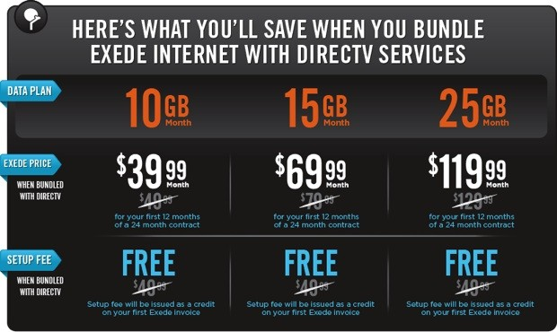DirecTV, ViaSat launch Exede satellite broadband and TV bundles