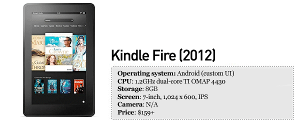 DNP Engadget's tablet buyer's guide fall 2012 edition