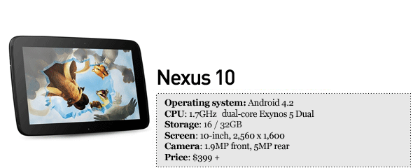 Engadget's tablet buyer's guide fall 2012 edition