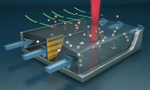 UCSB sensor sniffs explosives through microfluidics, might replace Rover at the airport video