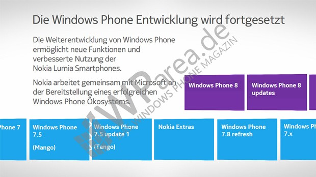 Leak suggests there's meat between Windows Phone 7.8 and 8