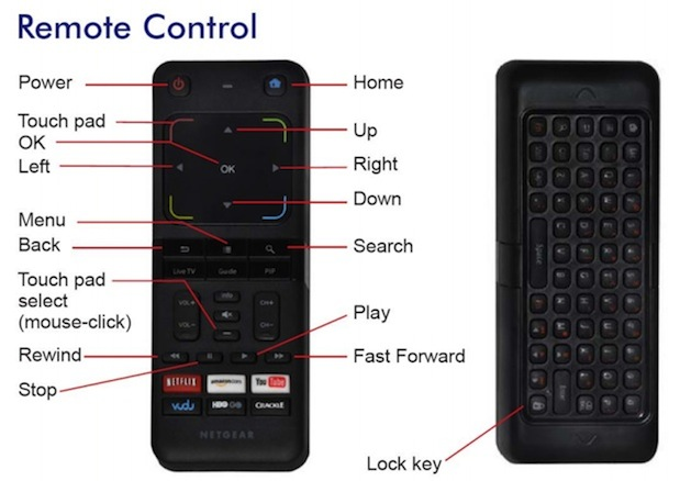 FCC filings out another new Google TV box, Netgear's NeoTV Prime GTV100