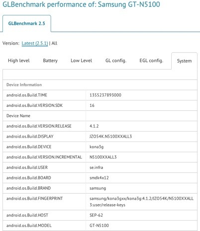 Samsung Galaxy Note GTN5100 possibly caught testing, may bring quad Exynos to small tablets