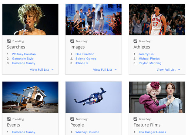 Google Zeitgeist tells the story of 2012 Whitney, One Direction and iPads