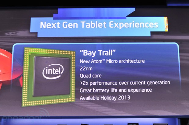 Intel introduces 'Bay Trail,' a quadcore Atombased processor for tablets