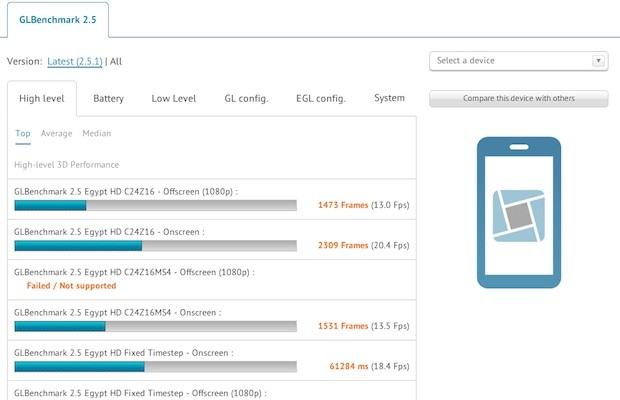 DNP Samsung SCHi425 Godiva outed in benchmark testing, likely headed for Verizon
