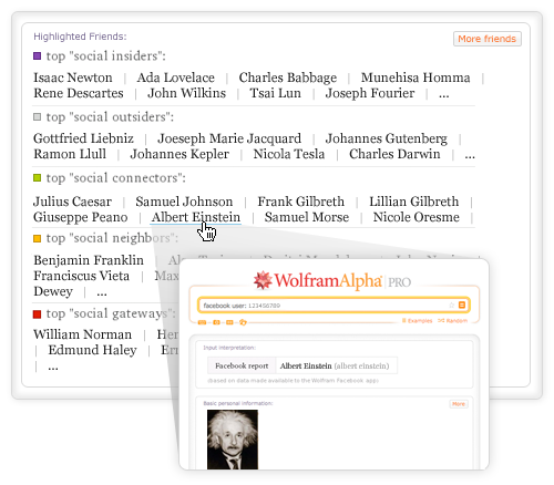DNP Wolfram Alpha expands Facebook analytics, takes a closer look at your social relationships