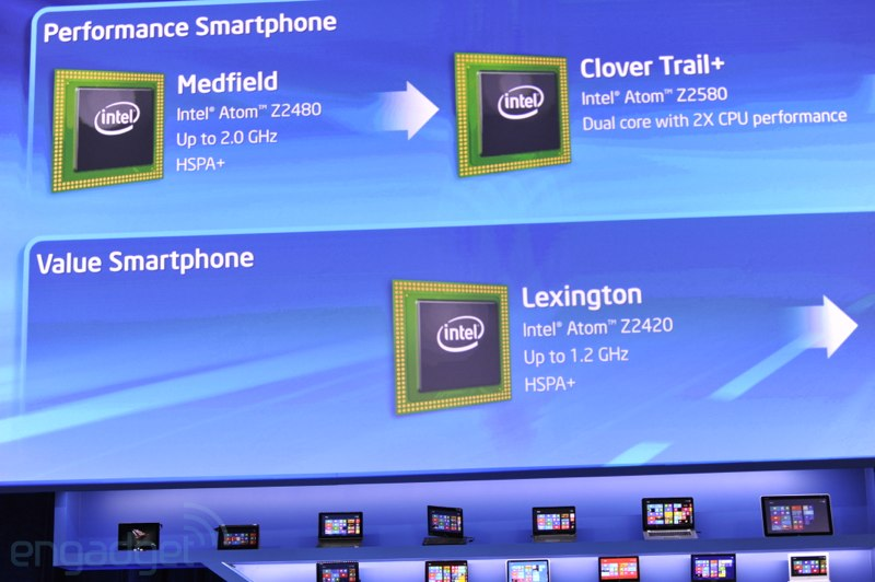 Intel teases Clover Trail with the Atom Z2580
